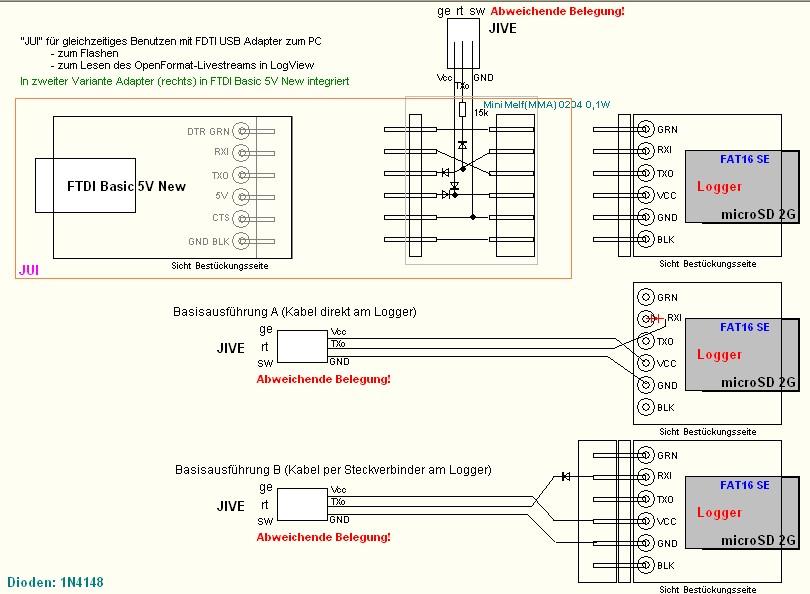 JLog USB-Interface (FTDI) und selbst flashen | JLog j-log.eu