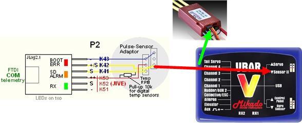 P21 download (old) jlog j log eu vbar silverline wiring diagram at eliteediting.co