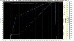HeliJIVE v10 Mode 4, spoolup time 6s, ramp 30-3-1s