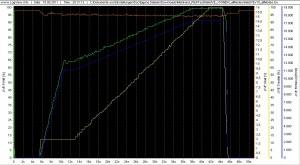 HeliJIVE v10 Mode 5, spoolup time 6s, teach-in@15.5V@thr=50%, ramp 30-3-1s