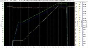JIVE 100 Mode 11, spoolup time 6s, teach-in@Ubat=14V@thr=30%, ramp 30-3-1s, Ubat=14.4V