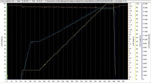 JIVE 100 Mode 11, spoolup time 6s, teach-in@Ubat=14V@thr=30%, ramp 30-3-1s, Ubat=15.5V