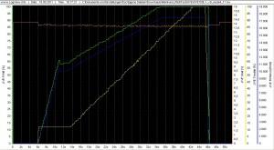 JIVE 100 Mode 11, spoolup time 6s, teach-in@Ubat=15.5V@thr=30%, ramp 30-3-1s, Ubat=14V