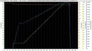 JIVE 100 Mode 11, spoolup time 6s, teach-in@Ubat=15.5V@thr=30%, ramp 30-3-1s, Ubat=15.5V
