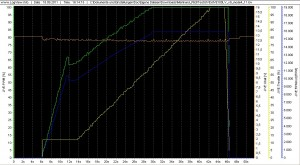 JIVE 100 Mode 4, 6s spoolup time, ramp 30-3-1 seconds, Ubat=12.6V