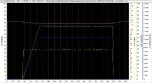 JIVE 100 Mode 4, 6s spoolup time, throttle jump (line) 40%, Ubat=12V