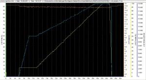 JIVE 100 Mode 4, 6s spoolup time, ramp 30-3-1 seconds, Ubat=15.5V