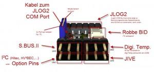 JLog2 - S.BUS2/I²C Adapterboard Anschlüsse