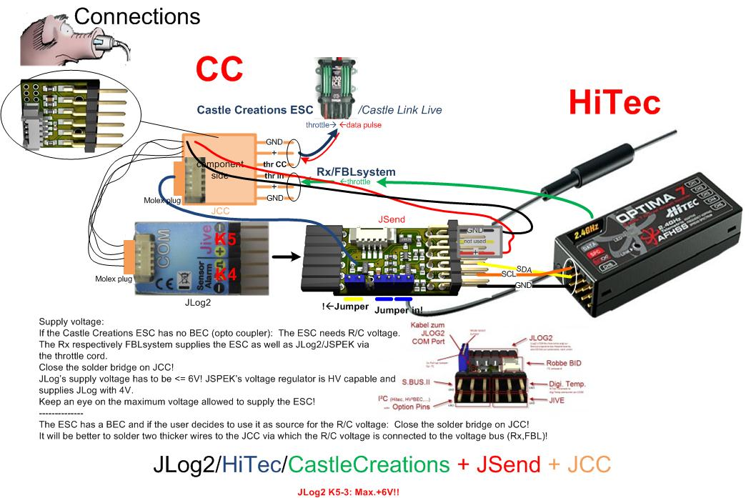 castle link wiring diagram jlog2 + hitec | jlog j-log.eu