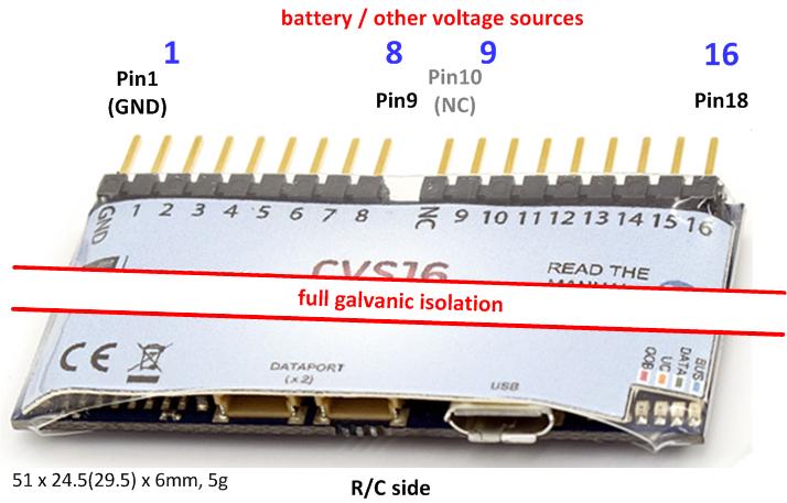 CVS16-Pins