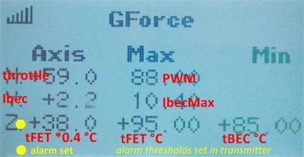GForce-Data2