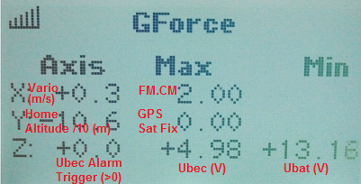 Display-GForce