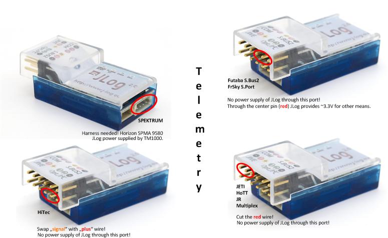 Telemetry JLog2.6