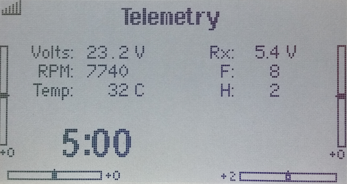 Overview-Telemetry