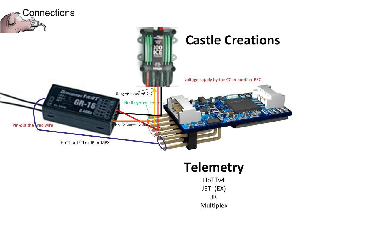 "Castle Creations ESC Series ""ICE"", ""Edge"" (appropriate ESC firmware  required, Castle Link Live enabled) Multiplex, JETI, HoTT, JR .…… Futaba  S.BUS2 …"